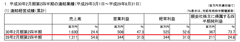 f:id:sokogakikitai:20171010163400p:plain