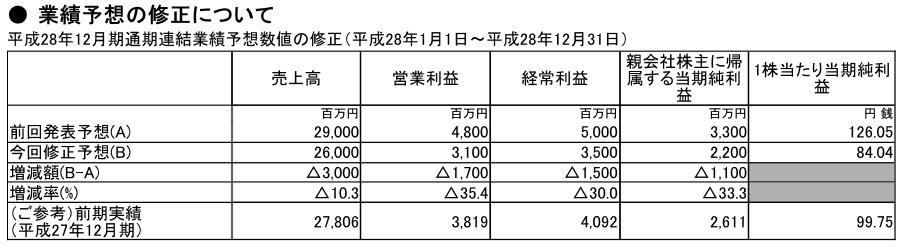 f:id:sokogakikitai:20171026181002p:plain