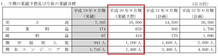 f:id:sokogakikitai:20171107151308p:plain
