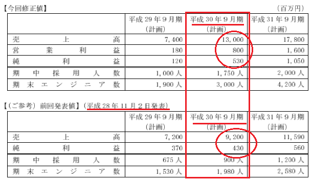 f:id:sokogakikitai:20171107152118p:plain