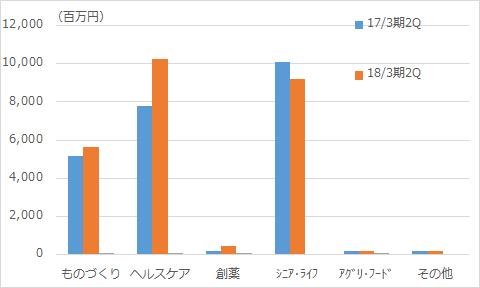 f:id:sokogakikitai:20171110134803p:plain