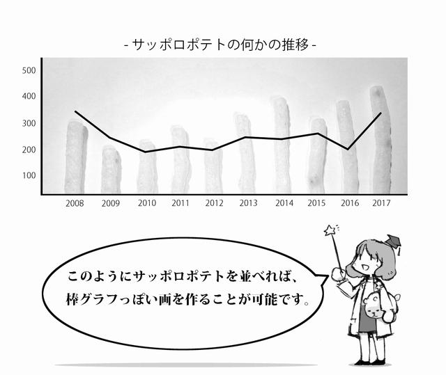 f:id:sokokamo:20170705233556j:plain