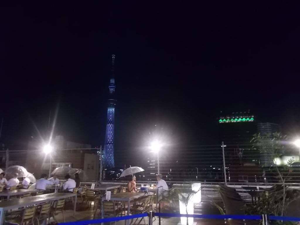 f:id:sokotujii:20170808192633j:plain