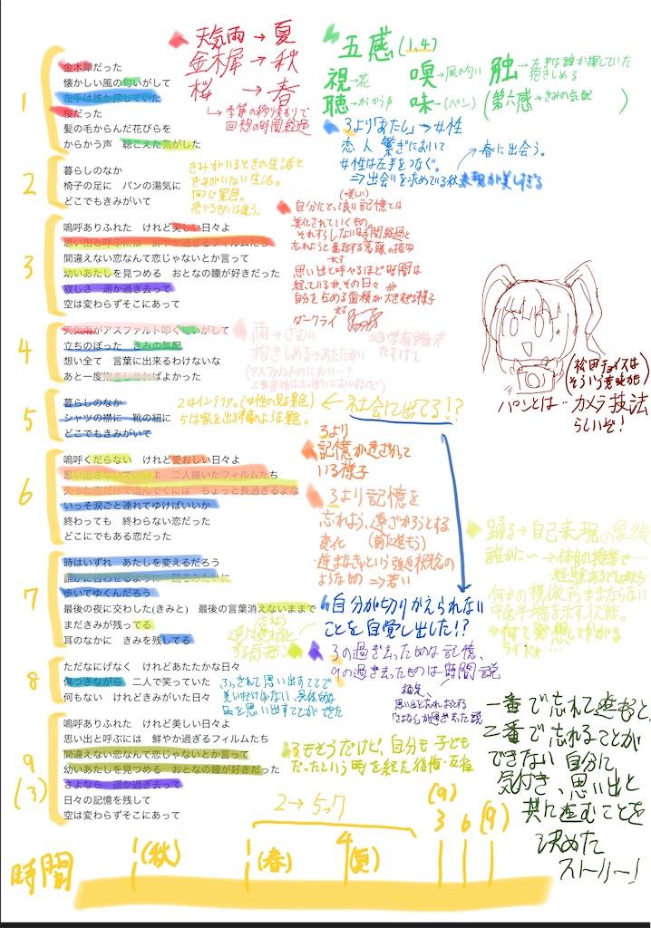 f:id:solaheazukeniikuyo:20210429125006j:image