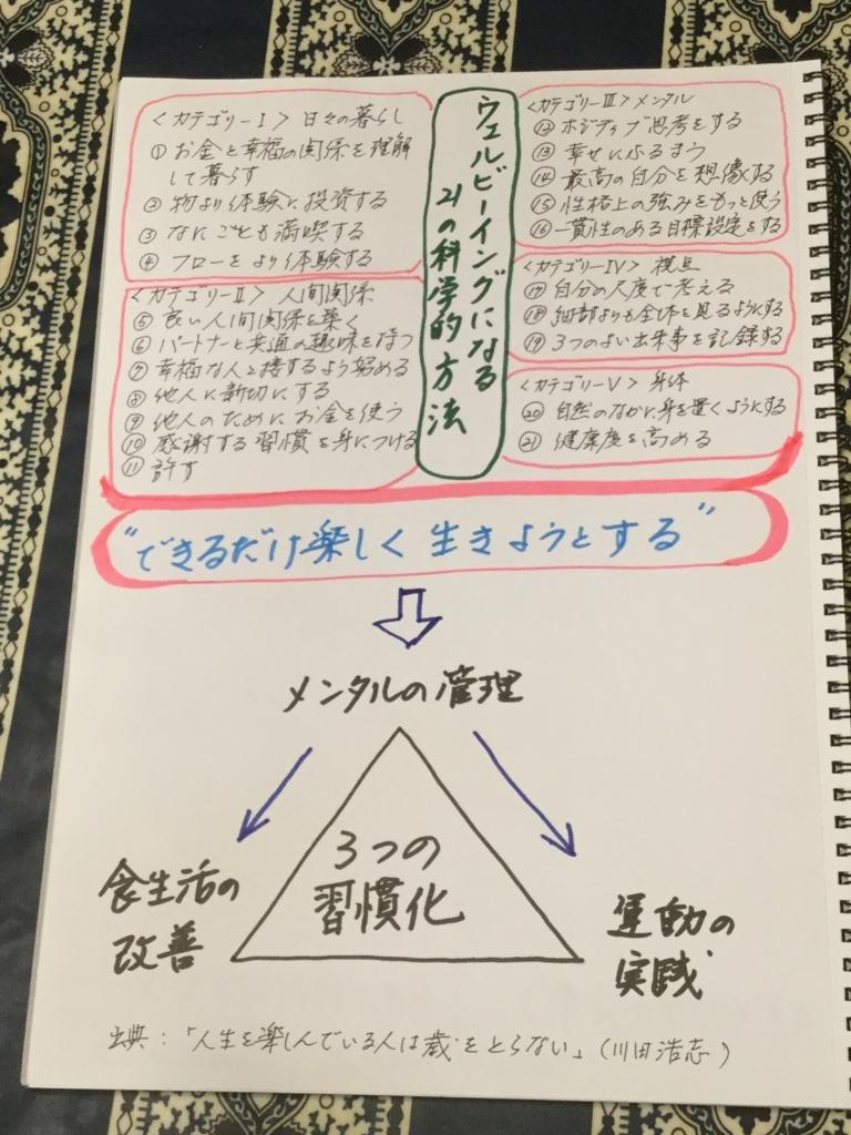 f:id:solcafe:20171002183255j:plain