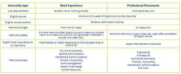 langports-internship