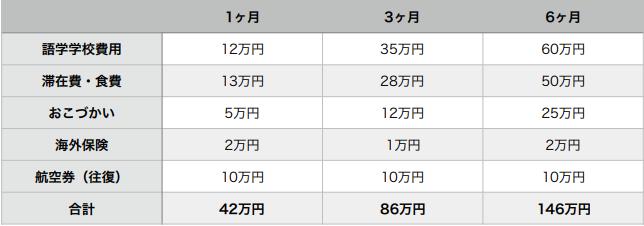 f:id:soledu-japan:20200515094717p:plain