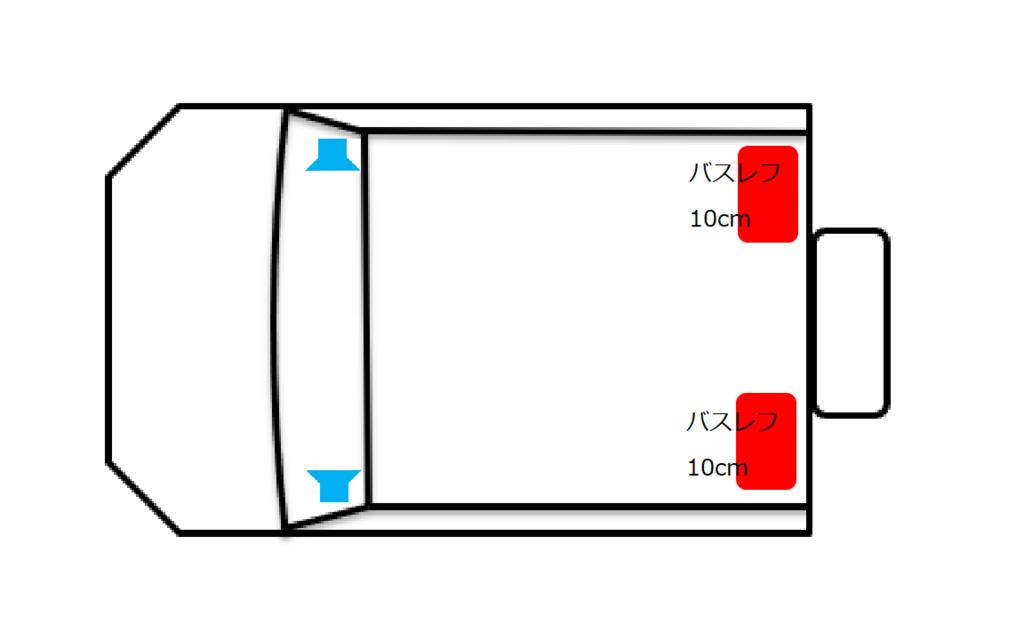 JB23ジムニー の音質改善スピーカー配置 バスレフスピーカー追加