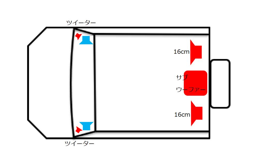 JB23ジムニーの音質改善 最適なスピーカー配置 16cmスピーカーとツイーター