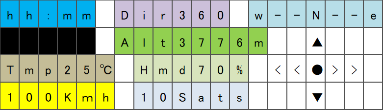 2004LCDにArduinoでたくさんの情報を表示する。採用案(色あり)