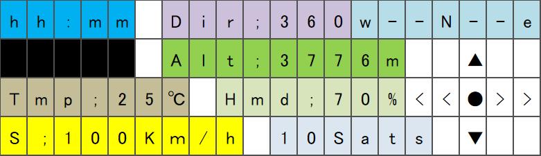 2004LCDにArduinoでたくさんの情報を表示する。案3