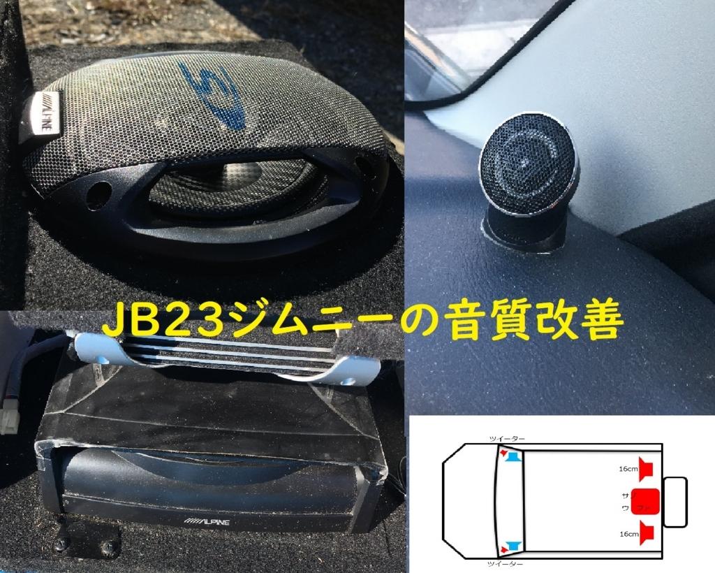 JB23ジムニーの音質改善