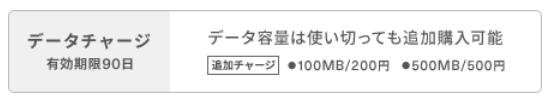 UQ データ容量追加