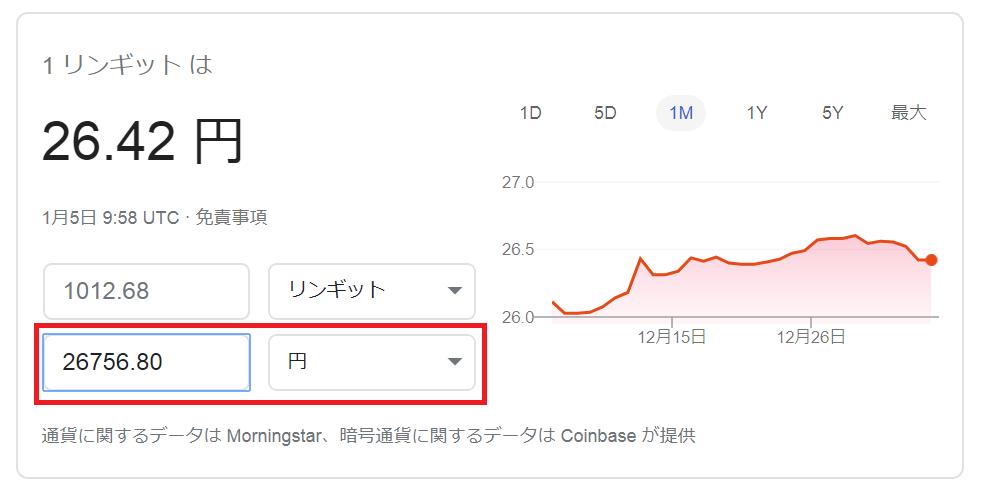 マレーシア リンギット 円