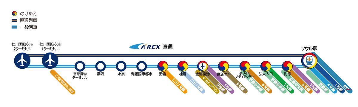 空港鉄道の路線図