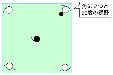 f:id:soluna-fs:20161128175624p:plain
