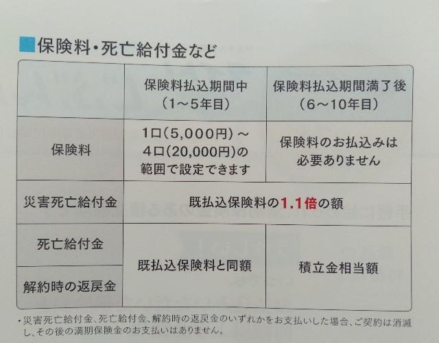 f:id:somei2012:20210805205614j:plain