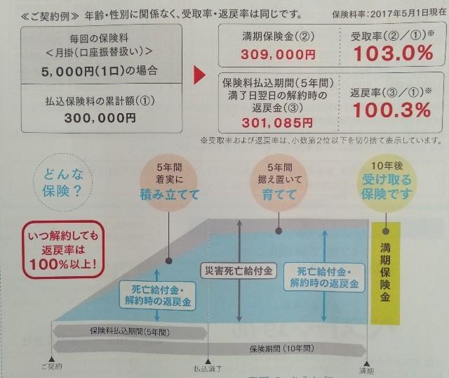 f:id:somei2012:20210805205618j:plain