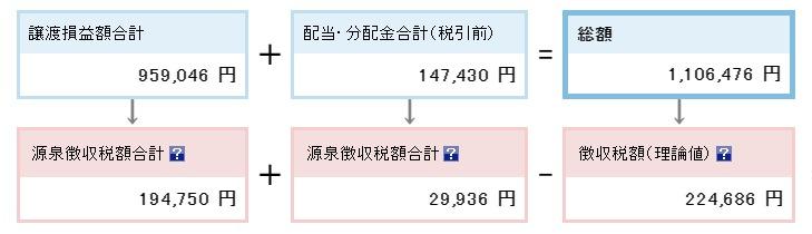 f:id:somei2012:20210907140440p:plain