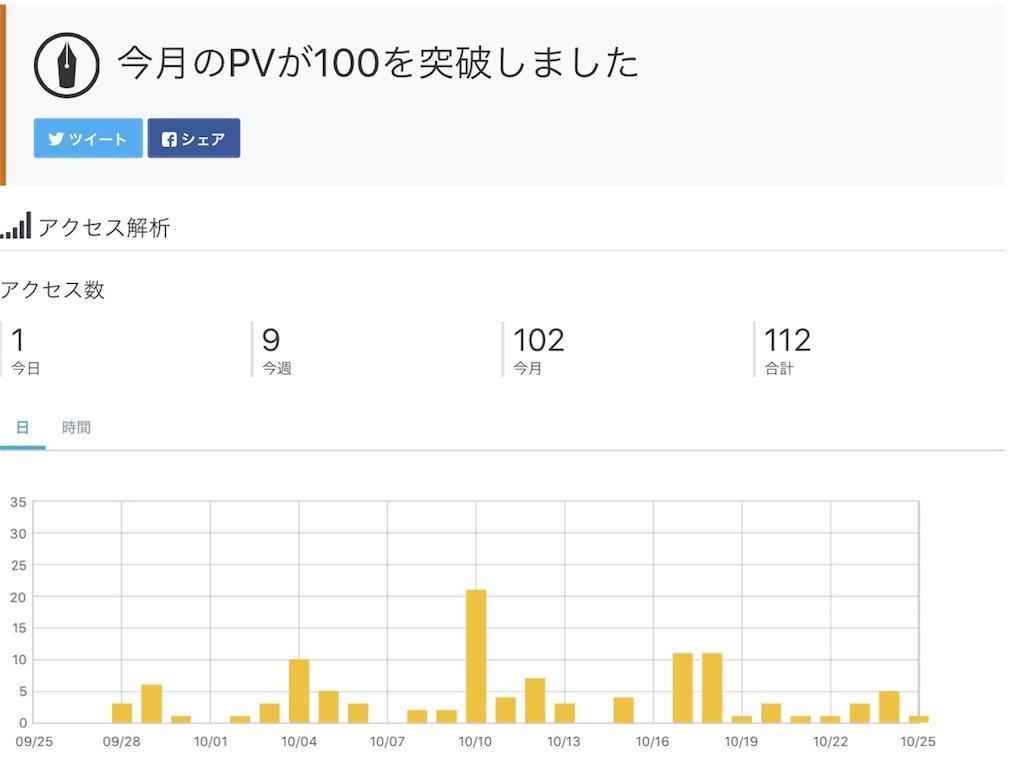 f:id:someiyoshino3939:20171025123949j:image
