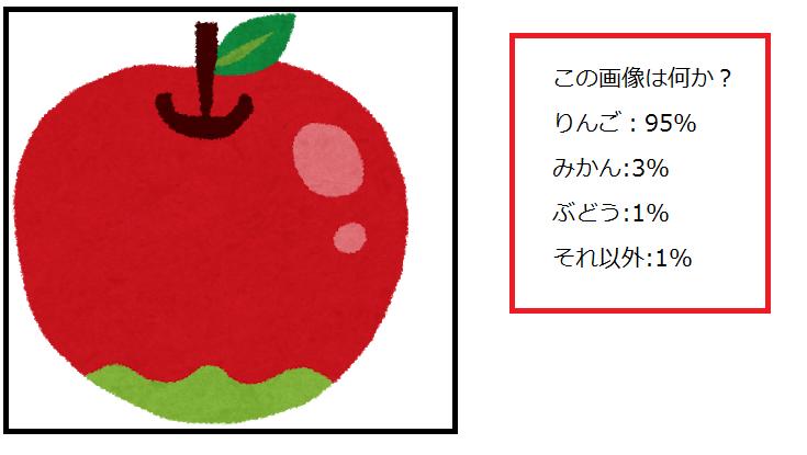 f:id:something-make:20180919210110p:plain
