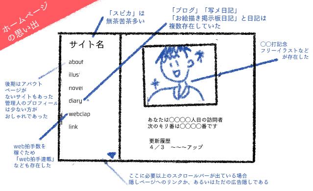 f:id:somewhere000:20161104143002j:plain