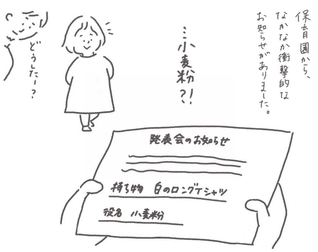 f:id:someyakaoru:20171221233635p:plain