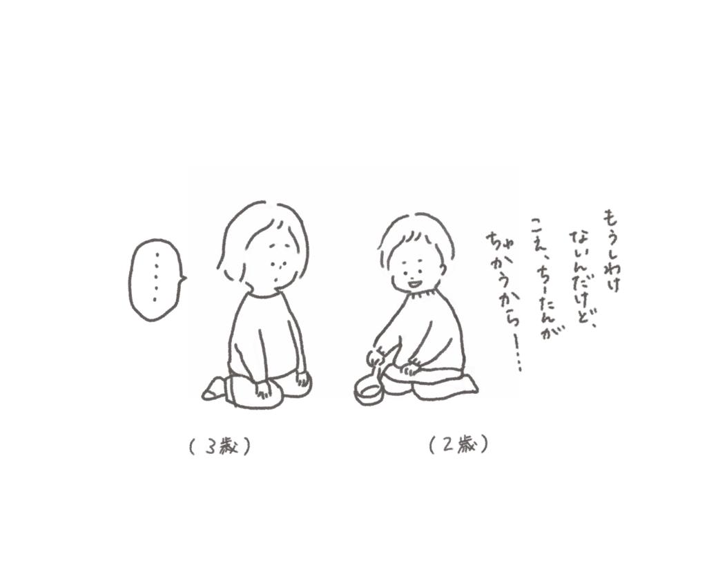 f:id:someyakaoru:20180125230238p:plain
