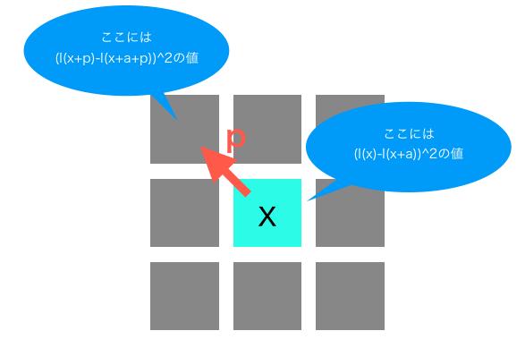 f:id:somisawa:20190829154243p:plain