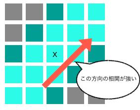 f:id:somisawa:20190829161537p:plain