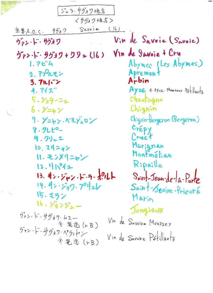 f:id:sommelier-yosuke:20190905042714j:plain