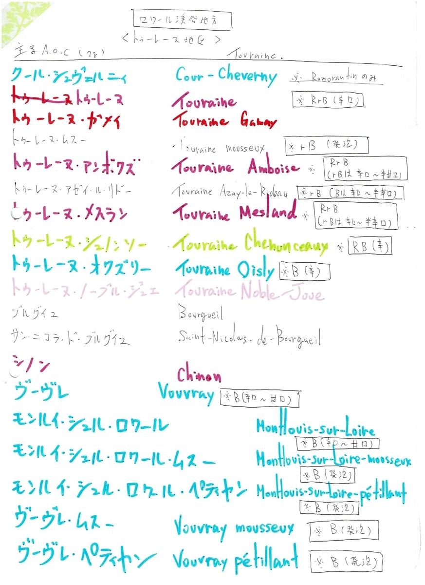 f:id:sommelier-yosuke:20190905042734j:plain