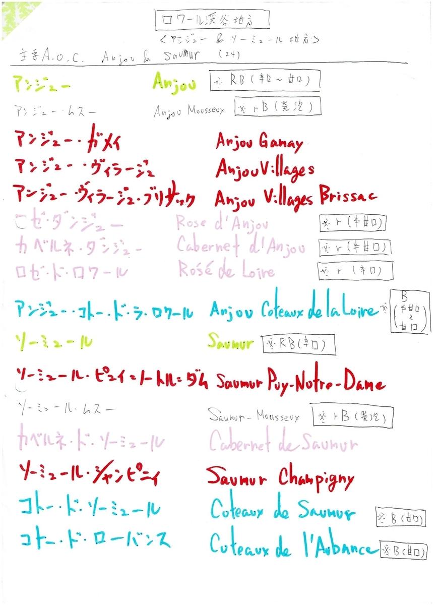 f:id:sommelier-yosuke:20190905042903j:plain