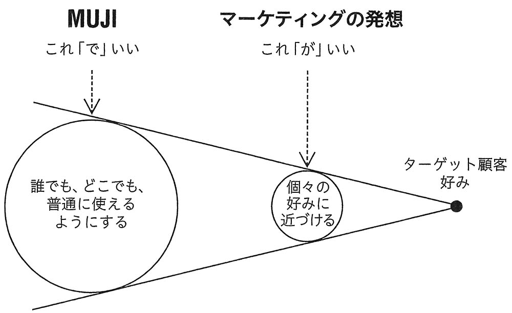 f:id:somtamchan:20201013211420j:plain