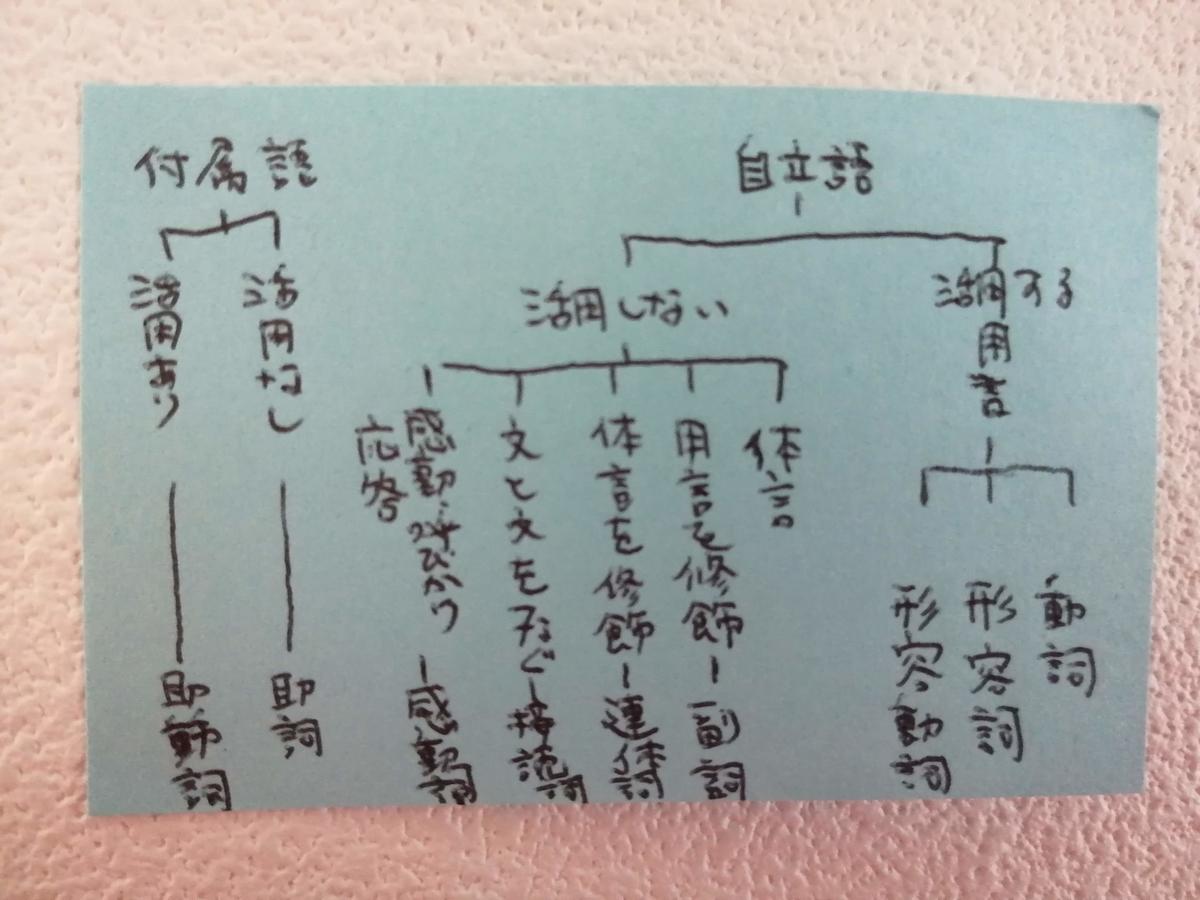 f:id:somutamu_musume3:20210728100853j:plain