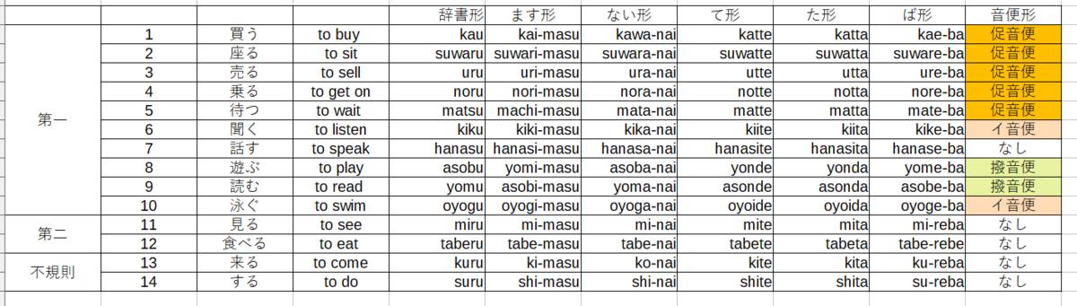 f:id:somutamu_musume3:20210729173357p:plain