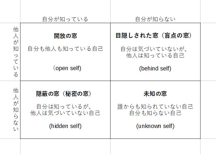 f:id:somutamu_musume3:20211004084917p:plain