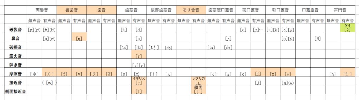 f:id:somutamu_musume3:20211018174614p:plain