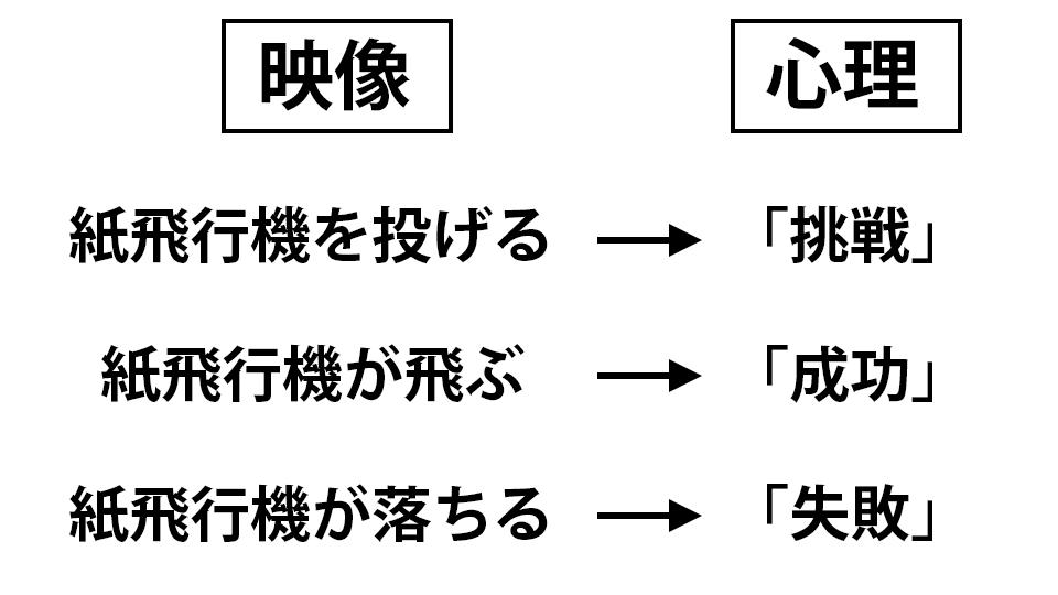f:id:sona99:20200109054638p:plain