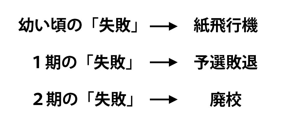 f:id:sona99:20200109061503p:plain