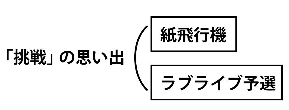 f:id:sona99:20200110223929p:plain