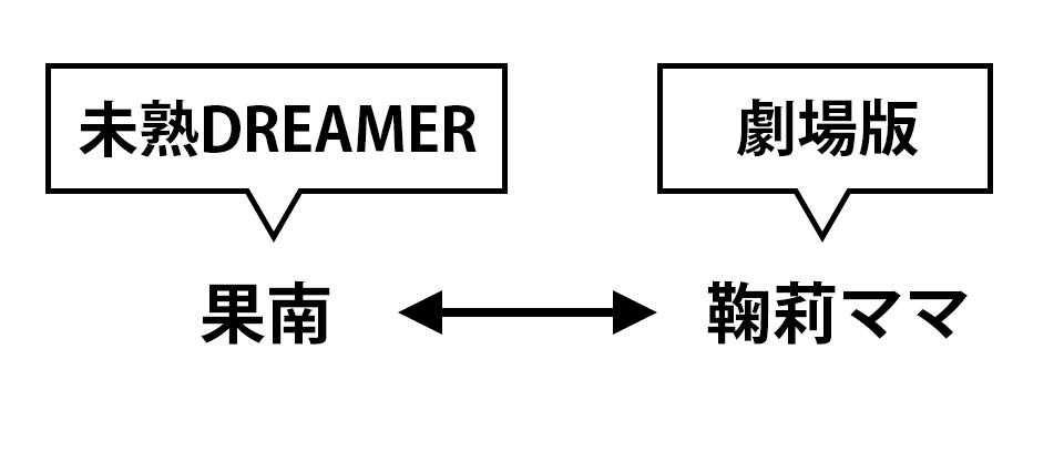 f:id:sona99:20200112002341p:plain