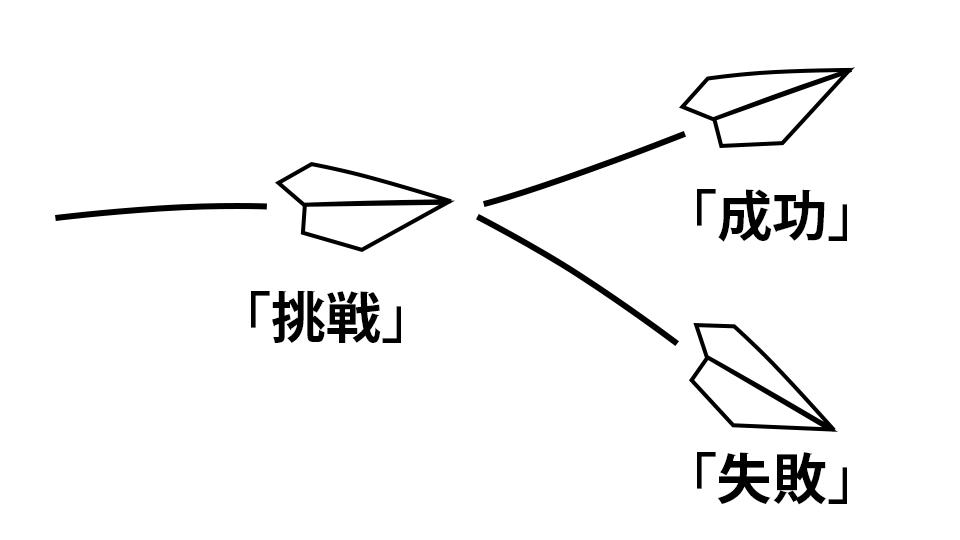 f:id:sona99:20200112063820p:plain