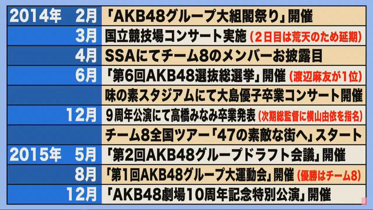 f:id:sonakason:20201210150514p:plain
