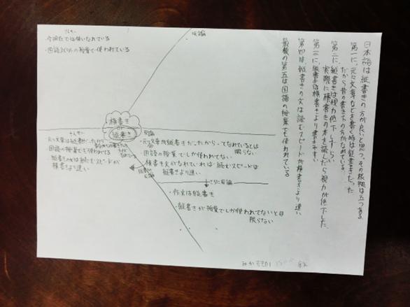 f:id:sonarematsu:20170128174625p:plain