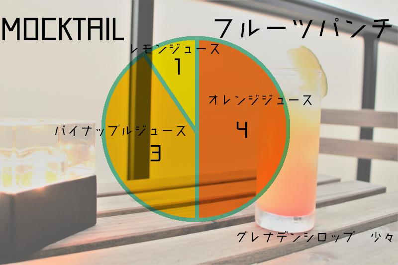 f:id:sono_asahi:20170722232302p:plain
