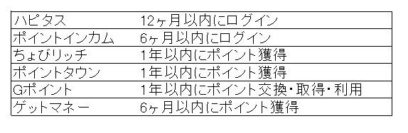 f:id:sonomama-milelife:20181102205525j:plain