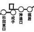[路線図]成子付近のループ