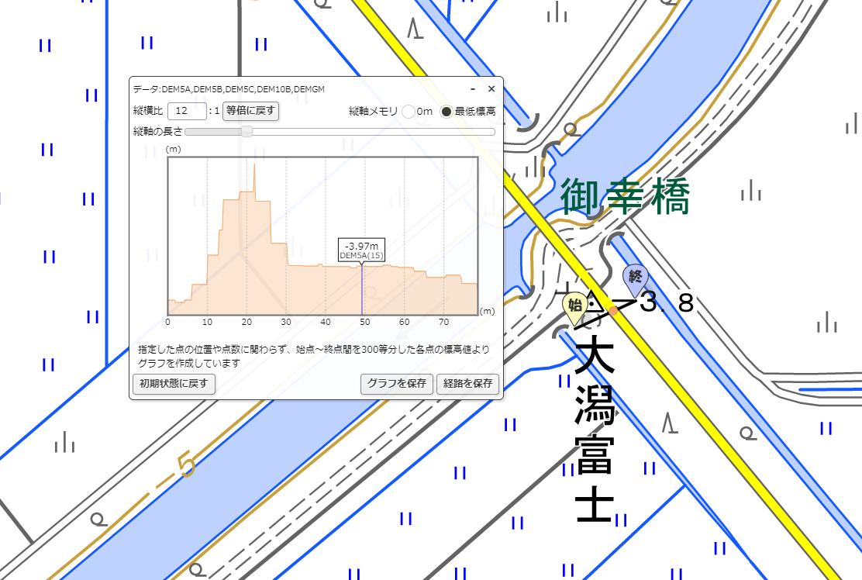 地理院地図で作成した標高断面図