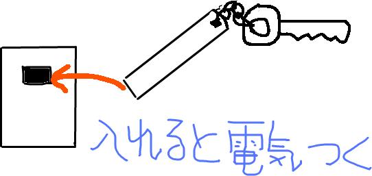 f:id:soorce:20080301220915p:image:w500